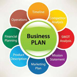 Why-Hire-Business-Plan-Writing-and-Editing-Services