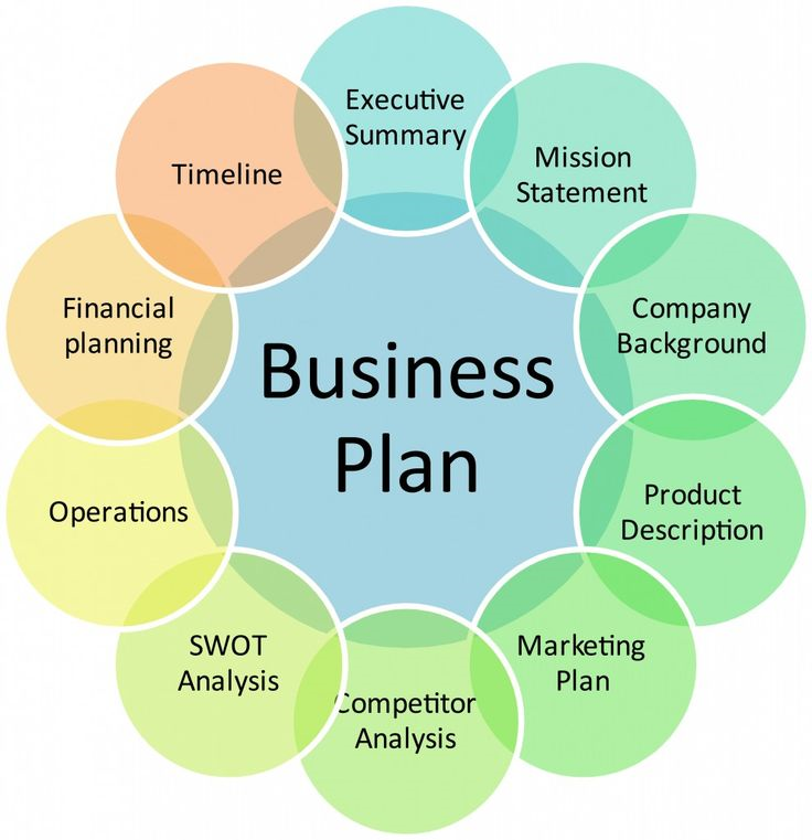 financial planning's