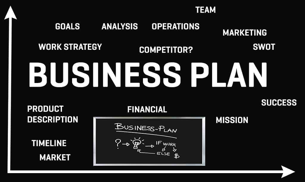 Highlights of Business Plan