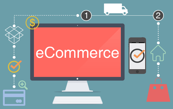 E-Commerce Business Plan Example 8