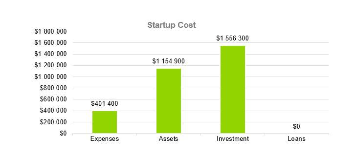Startup Cost - СrossFit Business Plan