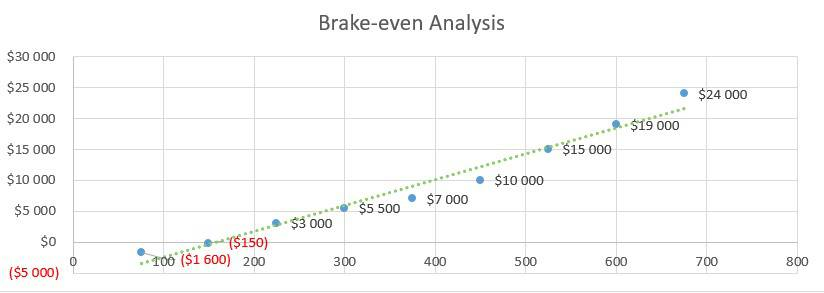 Analysis - СrossFit Business Plan