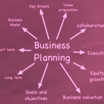 Business plan writers in los angeles