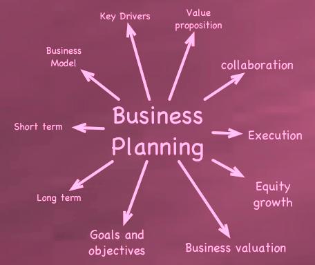 businessplanning