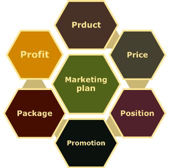 Business Plan Open Source