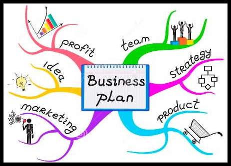 Amazing Business Plan Map