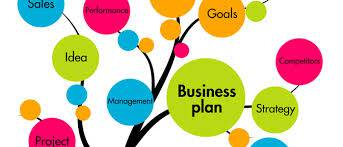 Financial Plan in the business plan