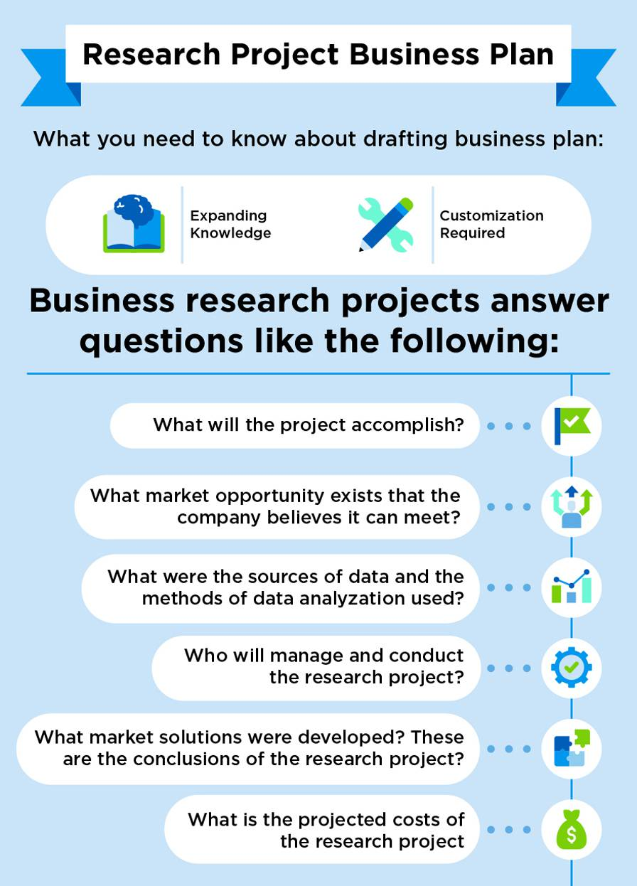 research project business plan
