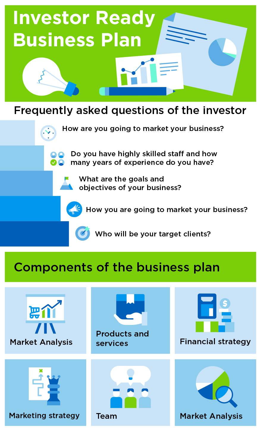 investor ready business plan
