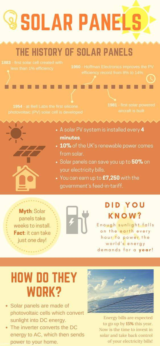 solar power business plan
