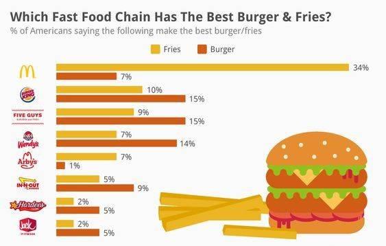 sample fast food restaurant business plan