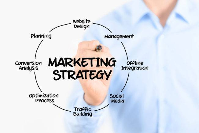 Weight of Marketing Strategies in Business Plan to offer Competitive Benefit 1