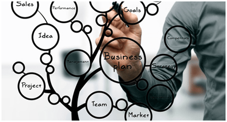 Business-Plan-Writers-in-Houston-Texas