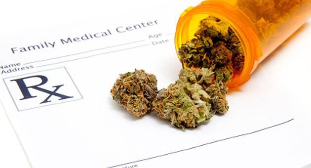 Medical Marijuana Dispensary Business Plan