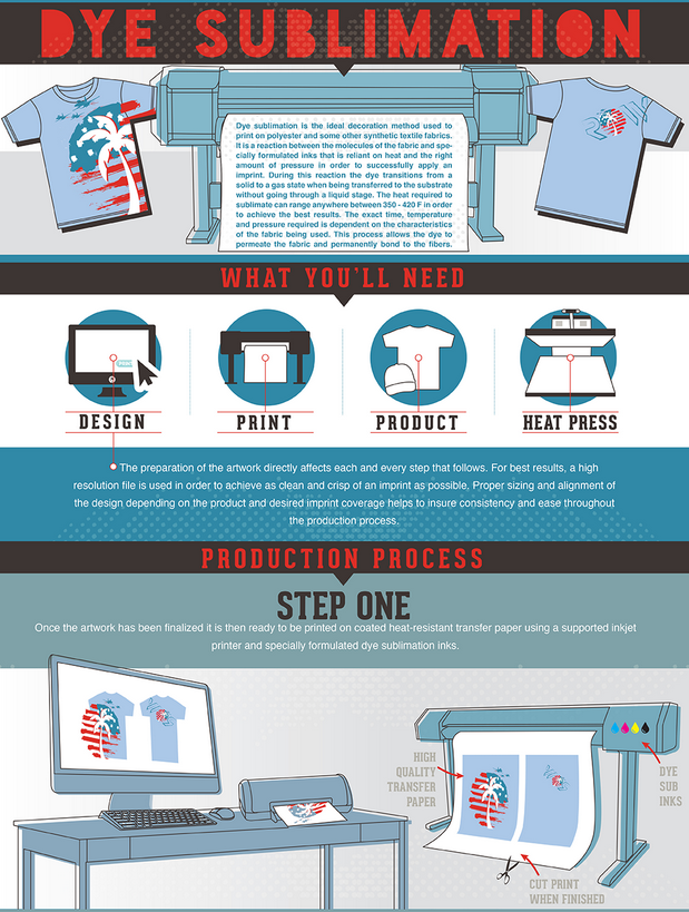 T-Shirt Printing Business Plan 2