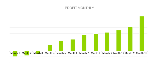 Wedding Planning Business Plan - PROFIT MONTHLY