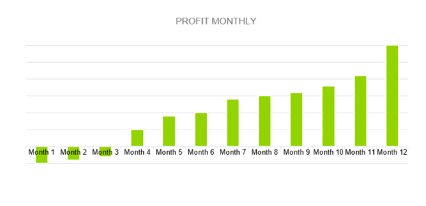 Digital Printing Business Plan - PROFIT MONTHLY