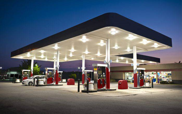 gas station business plan