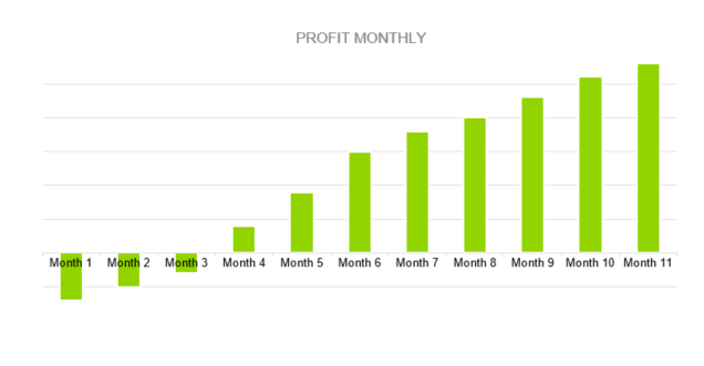 Window Cleaning Business Proposal - PROFIT MONTHLY