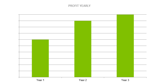 Window Cleaning Business Proposal - PROFIT YEARLY