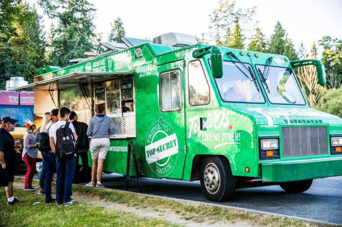 Food Truck Business Plan - 10