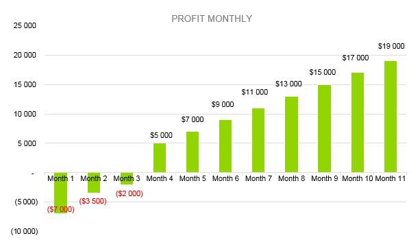 Law Firm Business Plan - Profit Monthly