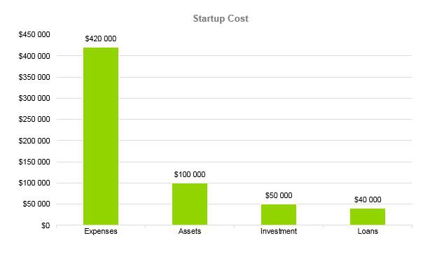 Microbrewery Business Plan - Startup Cost