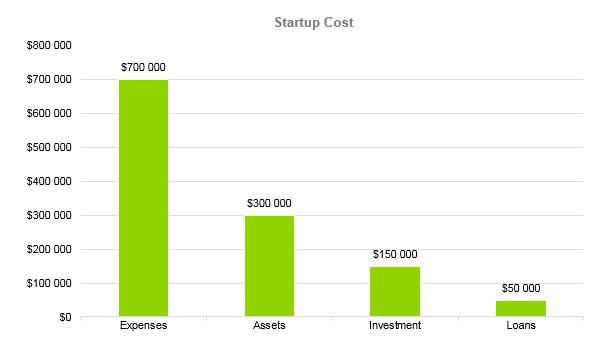Vape Shop Business Plan - Startup Cost