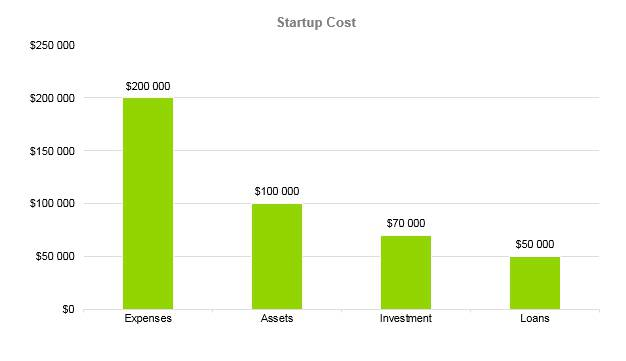 Eyelash Business Plan - Startup Cost