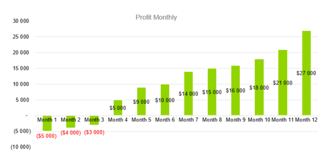 How to Start a Lingerie Line - Profit Monthly