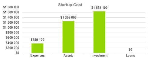 Startup Cost - Indoor Shrimp Farming Business Plan Sample